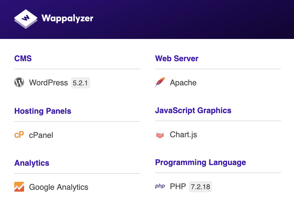 Wappalyzer Extension Example