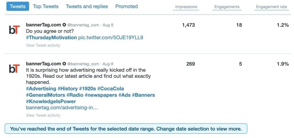Tweet Activity analysis for bannertag.com