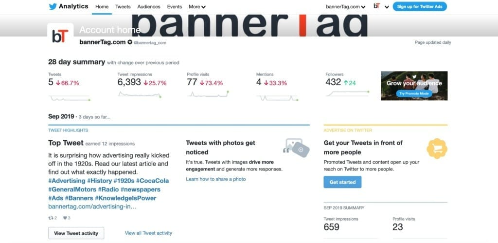 Twitter Analytics Account Overview for bannerTag.com