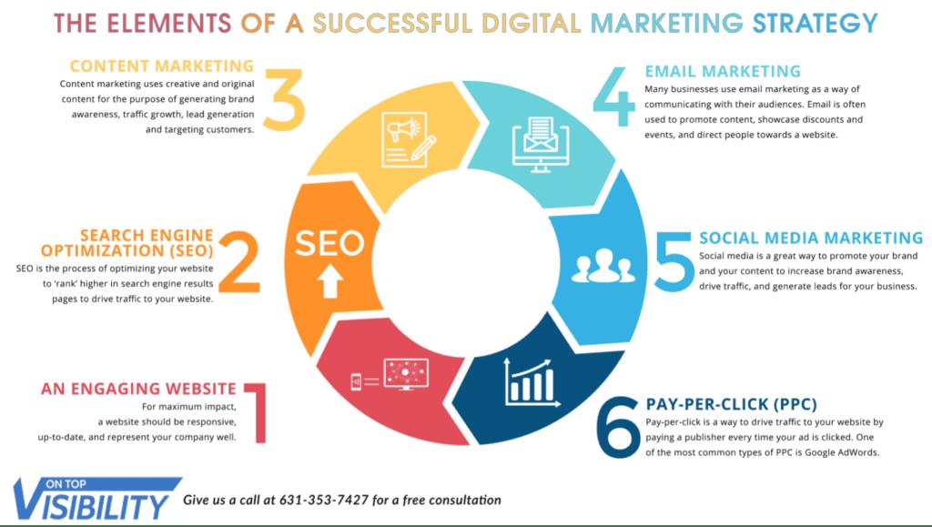 Marketing vs Advertising Image 6