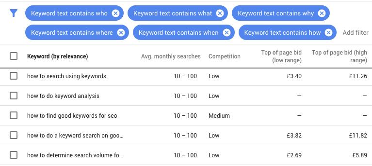 Google Keyword Analysis Tool